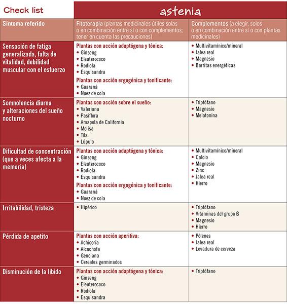 VENTAS_cruzadas_check_list