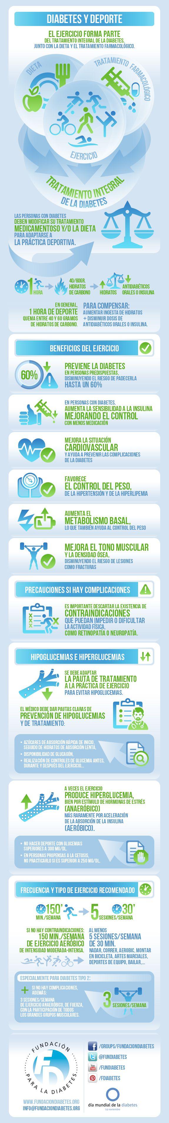 infografia_deporte
