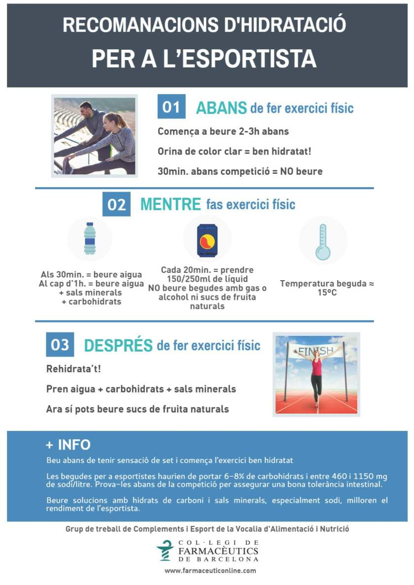 infografiaExerciciFisic-A4